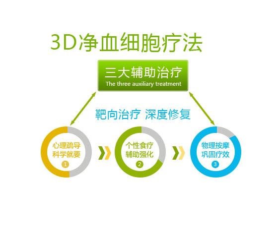 3D净血细胞祛癣疗法之三大辅助疗法.jpg