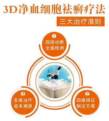 3D净血细胞祛癣疗法三大治疗准则.jpg